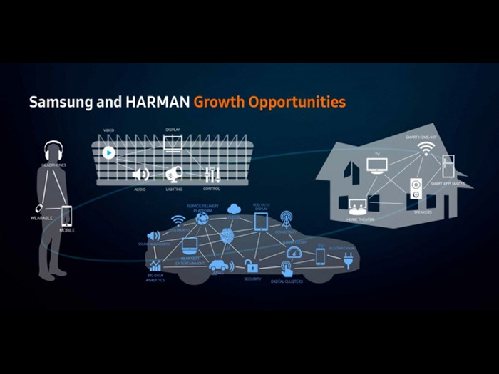 Samsung Electronics Completes Acquisition Of Harman Arc